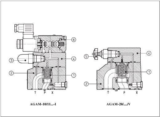 ATOS AGAM АТОС AGIS Предохранительный клапан типа AGAM