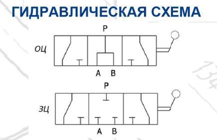 КГЗХОЦ КГЗХЗЦ Кран